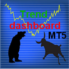 Trend dashboard MT5