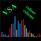 VSA colour volumes