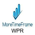 WPR MoreTimeFrame