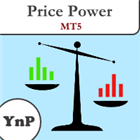 YnP Price Power MT5