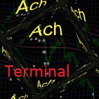 ACh Terminal panel