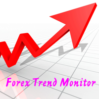 Forex Trend Monitor
