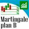 Martingale Plan B