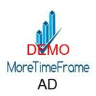 AD MoreTimeFrame DEMO