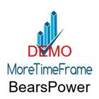 BearsPower MoreTimeFrame DEMO