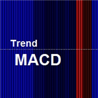 Brilliant MACD Trend Indicator