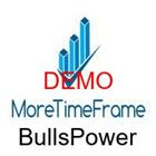 BullsPower MoreTimeFrame DEMO