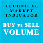 Buy vs Sell Volume