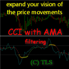 CCI with AMA filtering MT5