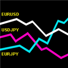 Currencies Strength