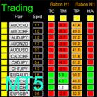 Dashboard Babon Scalping System MT5