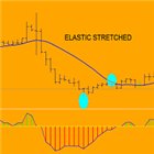 Elastic Stretched mt5