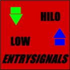 HiLoEntrySignals