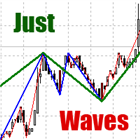 Just Waves MT5
