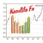 KandilaFx