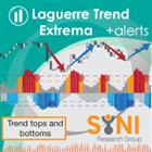 Laguerre VIX Trend Extremes MT5