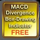 MACD Divergence Box Indicator MT5 FREE