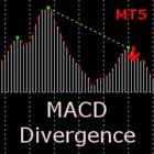 MACD Divergence MT5