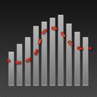 MACD Regular and Hidden Divergence Indicator