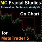 MC Fractal Studies On Chart Indicator for MT5
