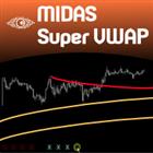 MIDAS Super VWAP