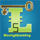 Moving Above Average MT5