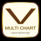 Multi chart viewer