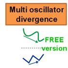 Multi oscillator divergence FREE MT5