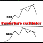 OscillatorDivergence
