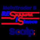 Pivot Scalp MT5