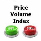 Price Volume Indicator