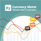 PZ Currency Meter MT5