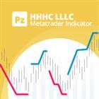 PZ HHHc LLLc MT5
