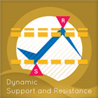 Quantum Dynamic Support and Resistance for MT5