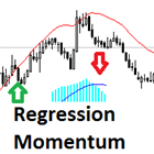 Regression Momentum