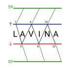 SN Lavina MT5