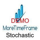 Stochastic MoreTimeFrame DEMO