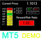 Super Risk Reward Panel MT5 Demo