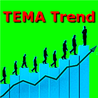 TEMA Trend