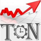 TradeOnNews