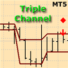 Triple Channel MT5