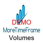 Volumes MoreTimeFrame DEMO