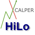XCalper HiLo Activator