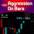 Aggression On Bars