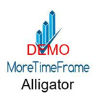 Alligator MoreTimeFrame DEMO