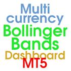 Bollinger Bands Dashboard MT5