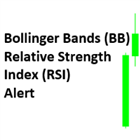 Bollinger Bands Relative Strength Index Alert MT5