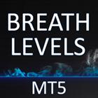 Breath Levels MT5