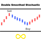 Double Smoothed Stochastic