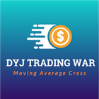 DYJ Moving Average Cross
